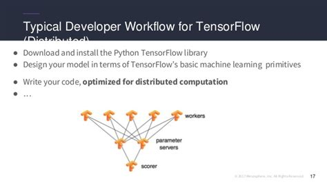 Running Distributed TensorFlow with GPUs on Mesos with DC/OS