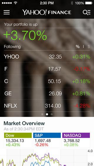 Yahoo Finance gets push notifications and all-new iOS 7 look