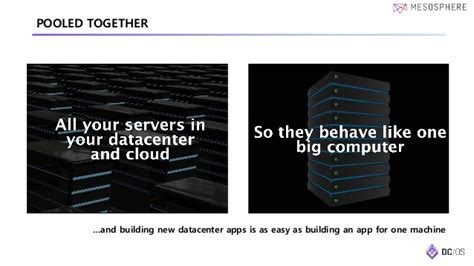 Introduction of Mesosphere DCOS